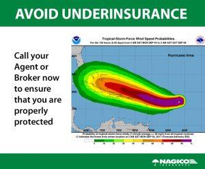 Avoid underinsurance - NAGICO Insurances