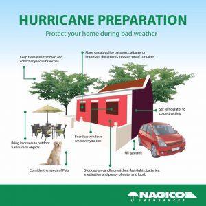 Hurricane preparation - NAGICO Insurances